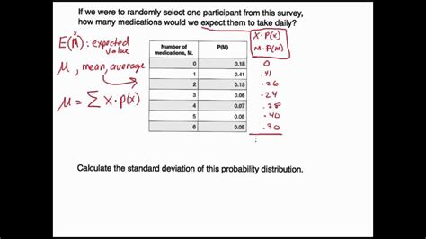Discrete Probability Distributions: Finding Probabilities