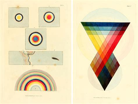 Colour Wheels, Charts, and Tables Through History – The