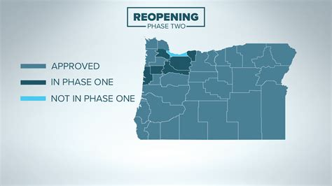 29 Oregon counties moving to Phase 2 of reopening | kgw