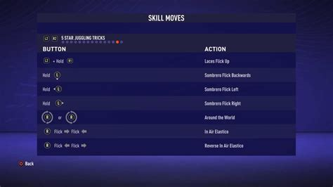FIFA 21 Skill Moves Guide for PlayStation, Xbox and PC